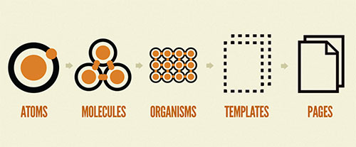 Atomic Design Components