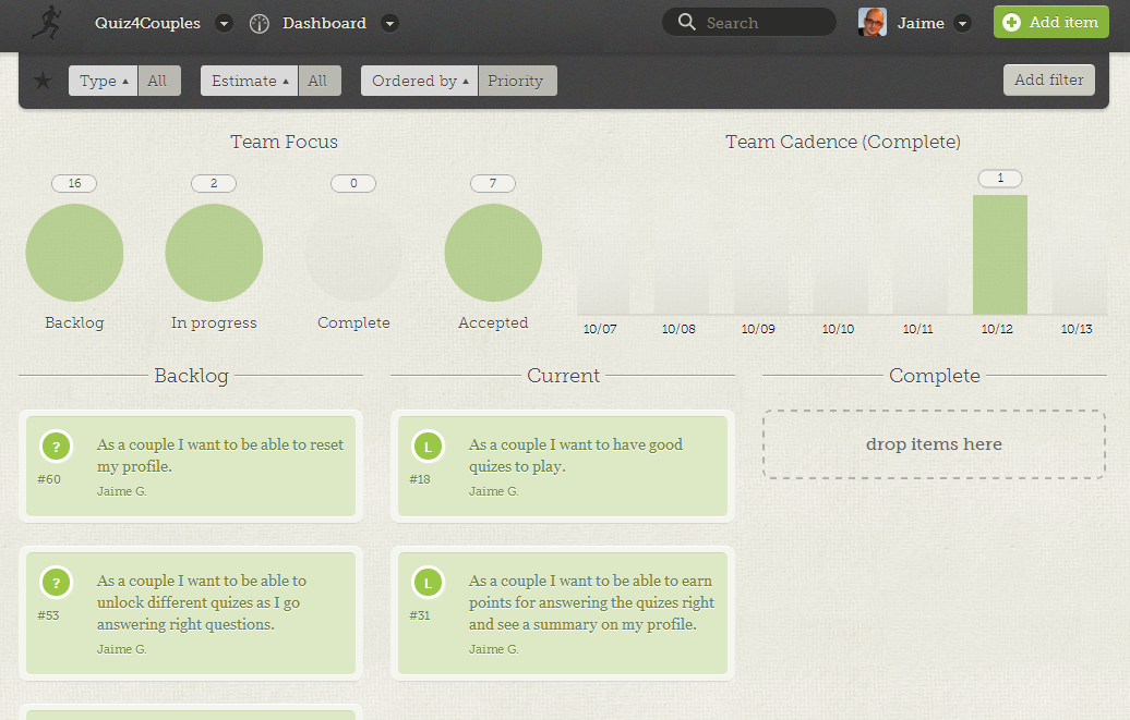 Project dashboard for Quiz4couples