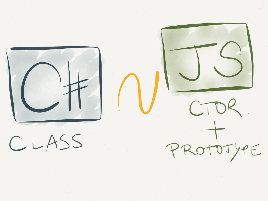A C# class is equivalent to a javascript constructor and prototype pair