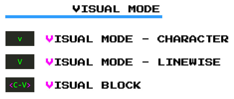 Visual mode commands